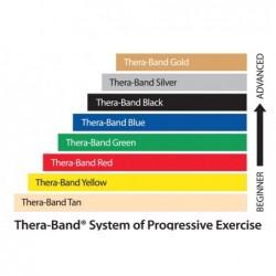 Thera-Band BAND